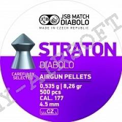 Diabolky JSB Straton 500ks cal.4,5mm  | Army Airsoft